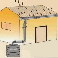 Rain Water Harvesting and Collection